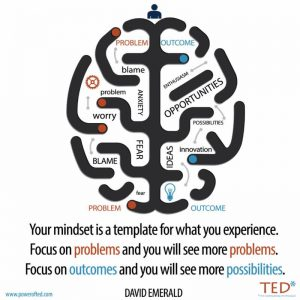 Mindset:  Do You Have an Outcome or Problem  Focused Mindset?
